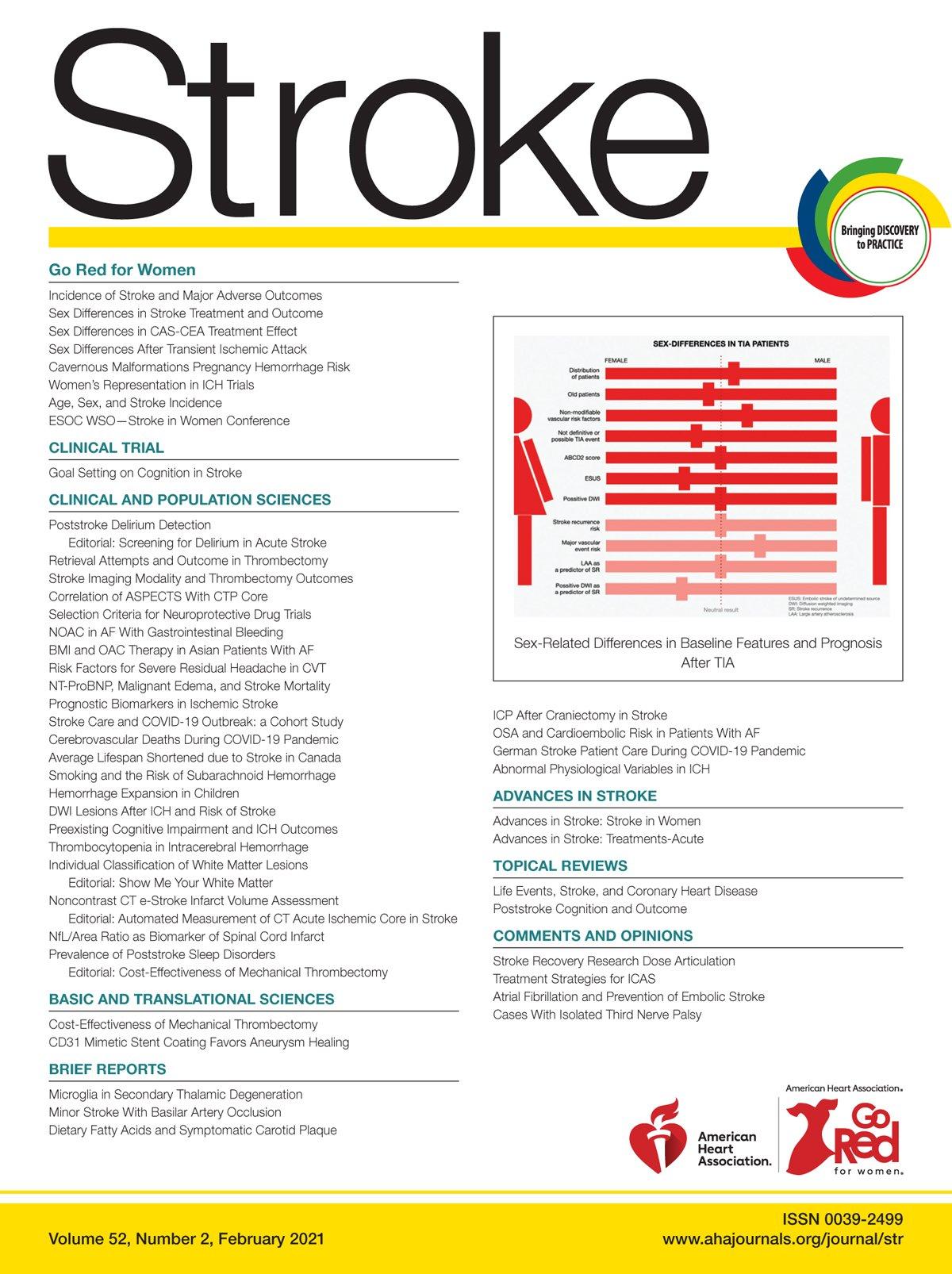 CD31 Mimetic Coating Enhances Flow Diverting Stent Integration